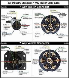 7 wire diagram 7 way wiring diagram availability etrailer