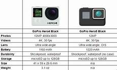 gopro specs official gopro karma drone specs features price release