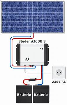 electricité 220 volts panneau solaire 500w 220v