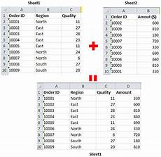 how to merge two sheets by using vlookup in excel