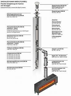 Kamin Ohne Rohr - konzentrisches rohr frischluft anschlussst 252 ck