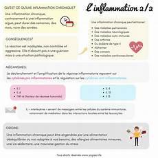Lutter Contre L Inflammation Les 7 Meilleures Solutions