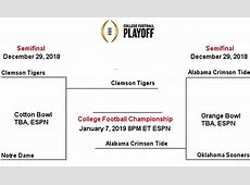 2019 2020 football bowl projections,espn college bowl predictions,rose parade marching bands 2020