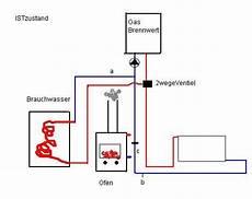 kamin ohne anschluss wasserf 252 hrender kaminofen anschluss schema klimaanlage