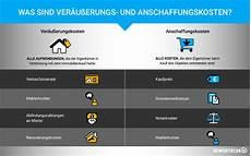 Immobilienverkauf Steuer F 228 Llt Nicht Immer An Bewertet De