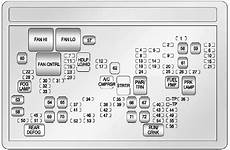 Cadillac Escalade 2011 2014 Fuse Box Diagram Auto