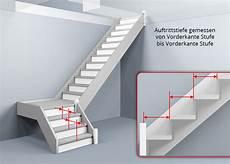 Treppenberechnung 1 4 Rechts Gewendelte Podesttreppe Mit L