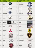 Best Cars Brands And Car Companies Brand Logos Of