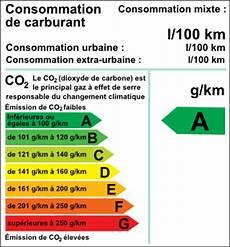 emission co2 voiture occasion 0