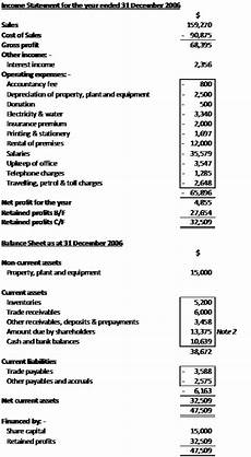 limited company exle of income statement and