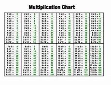 printable multiplication st by live2teacheveryday teachers pay teachers
