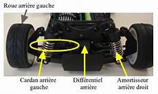 fonction d usage d une voiture quot exp 233 rimenter quot fonctions techniques et solutions
