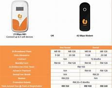 fastest mobile broadband u mobile claims the fastest mobile broadband in malaysia