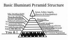 illuminati names mind of the illuminati the the light