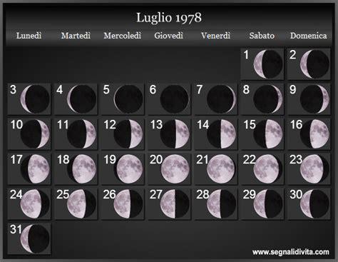 Fase Lunare Attuale