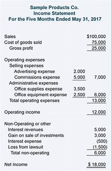sle balance sheet and income statement for small business