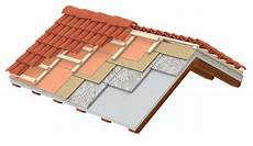 Take Care Of Your Roofing Underlayment Before It S