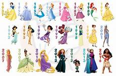 disney prinzessinnen liste princesses disney l 233 volution et la condition feminine