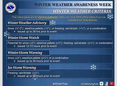 is a tornado watch or warning worse