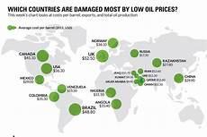 producteur de pétrole infographie quels sont les pays les plus p 233 nalis 233 s par