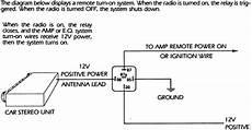 3 s 1 remote wire question ecoustics com