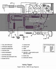 hd magneto diagram harley topper electrical sytems
