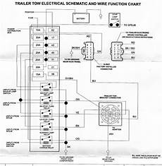 2011 f 150 wiring diagram 2011 f150 electric trailer brake help page 2 ford f150 forum community of ford truck fans