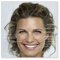 antiaging products movies