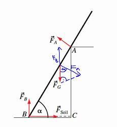 statik mehrere kr 228 fte an einer leiter berechnen ohne