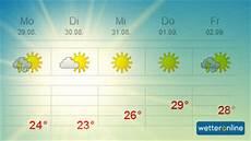 14 Tage Wetter Deutschland Wettertrend Wetteronline
