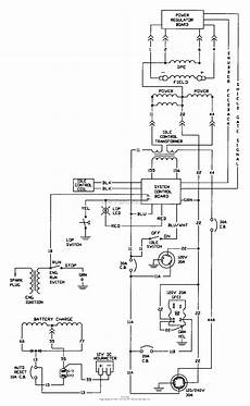 briggs and stratton power products 1006 1 megaforce 6500 parts diagram for wiring schematic