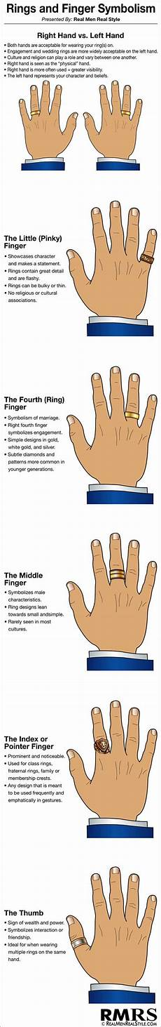 ring finger symbolism infographic man s guide to rings