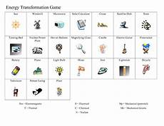 physical science energy transformation worksheet 13198 6th grade science january 2015