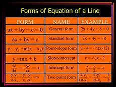 three standard form of equation of straight line kullabs com