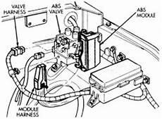 repair anti lock braking 1996 chrysler new yorker navigation system repair guides all wheel anti lock brake system abs front wheel anti lock abs valve
