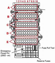 1997 To 2006 911 996 Fuses Box Diagram And Erages List