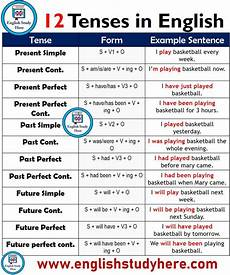 12 tenses forms and exle sentences english grammar learn english learn english grammar