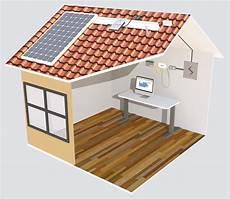 installation panneau solaire maison domos freewatt energies d avenir