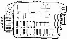 1988 honda fuse box diagram honda cr x 1988 1991 fuse box diagram auto genius
