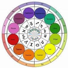 Sternzeichen Und Farben - monthly fashion horoscope aries on the daily express