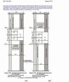 Tableau Electrique Hauteur Norme Monde De L 233 Lectronique