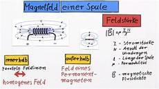 elektromagnet berechnen online magnetfeld spulen physik lernen