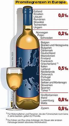 promille pro bier promillegrenzen in europa