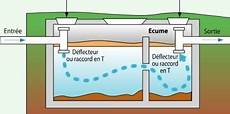 fosses septiques toutes eaux fosse septique fonctionnement entretien maison in fr
