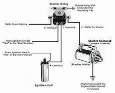 12 volt solenoid wiring diagram for f250 1990 another 12v conversion page 3 ford truck enthusiasts forums