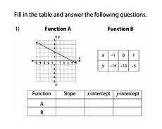 linear function worksheets