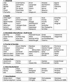 Sitzhöhe Pkw Tabelle Adac - eine liste die ausdrucken und an den k 252 hlschrank