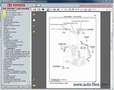 manual repair free 2003 toyota land cruiser electronic throttle control toyota land cruiser prado repair manuals download wiring diagram electronic parts catalog