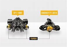 moteur renault f1 moteur renault energy f1 2014 pour une nouvelle formule 1