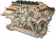 f1 bmw engine diagram autos cutaway and engine on